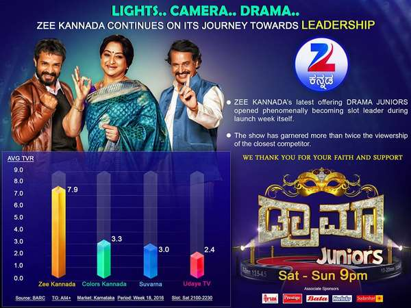 Zee Kannada's 'Drama Juniors' tops in BARC TRP Ratings